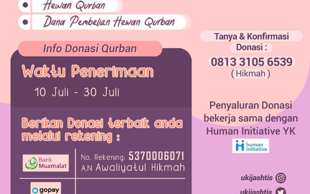 Qurban Story 1441 H